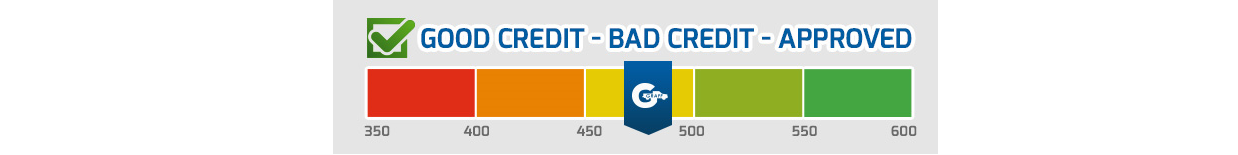 Bad Credit Contract Phones - No upfront fees guaranteed and